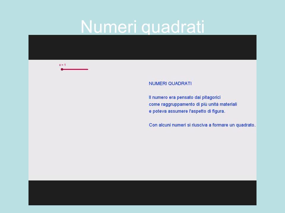 Numeri quadrati Realizzato con GeoGebra