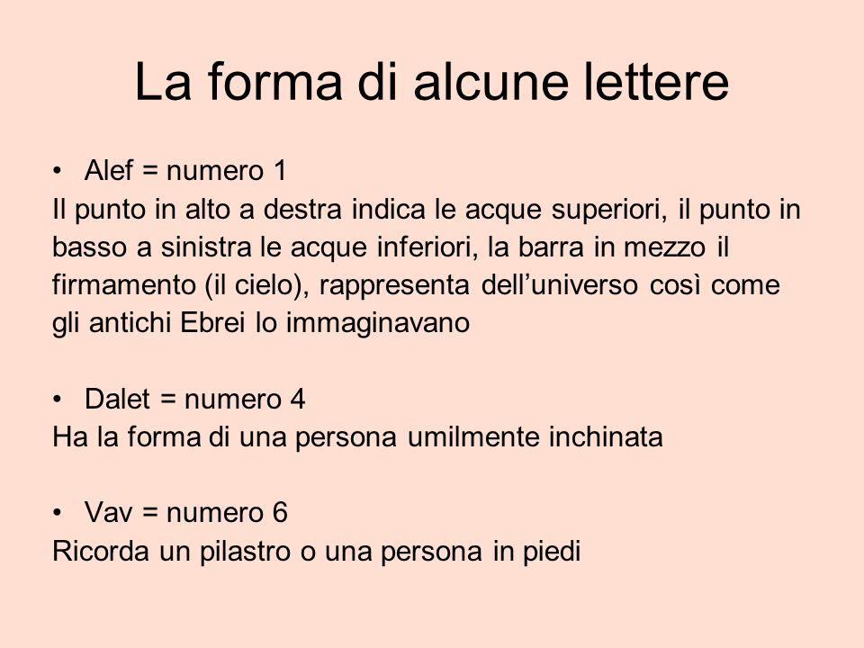 La forma di alcune lettere Alef = numero 1 Il punto in alto a destra indica le acque superiori, il punto in basso a sinistra le acque inferiori, la ba