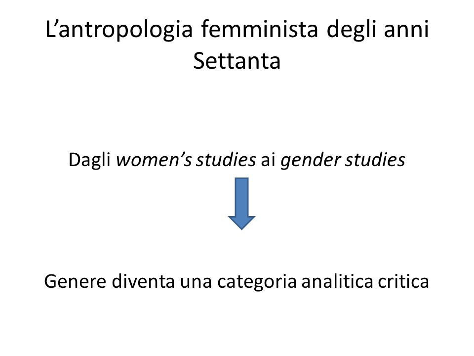 Lantropologia femminista degli anni Settanta Dagli womens studies ai gender studies Genere diventa una categoria analitica critica