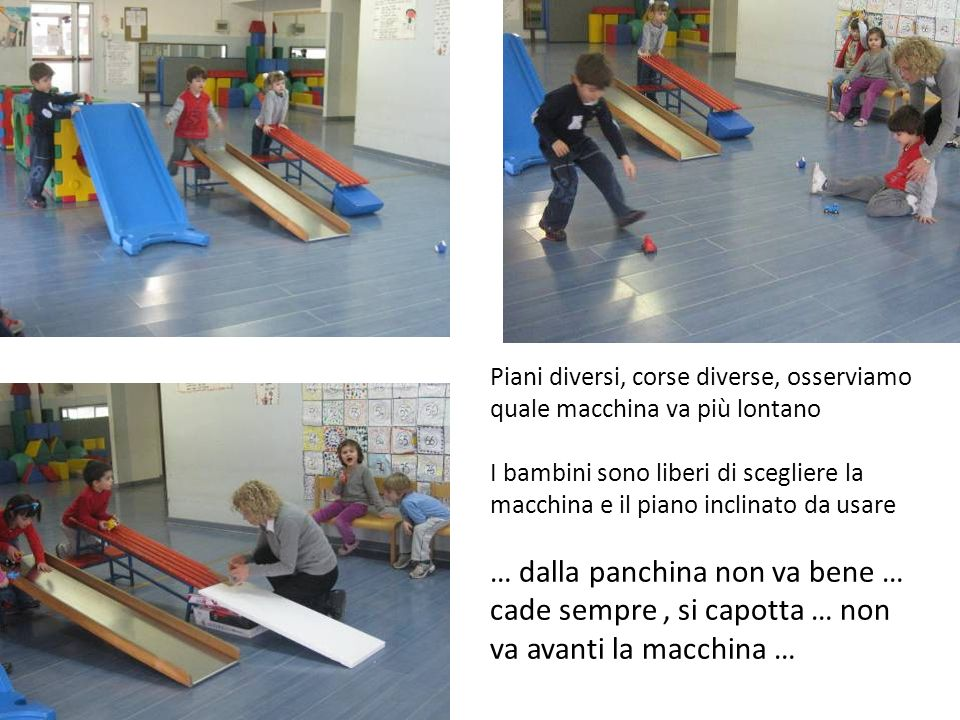 Piani diversi, corse diverse, osserviamo quale macchina va più lontano I bambini sono liberi di scegliere la macchina e il piano inclinato da usare …