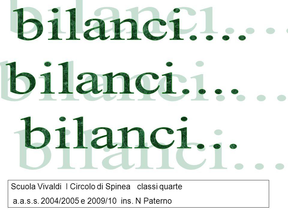Scuola Vivaldi I Circolo di Spinea classi quarte a.a.s.s. 2004/2005 e 2009/10 ins. N Paterno
