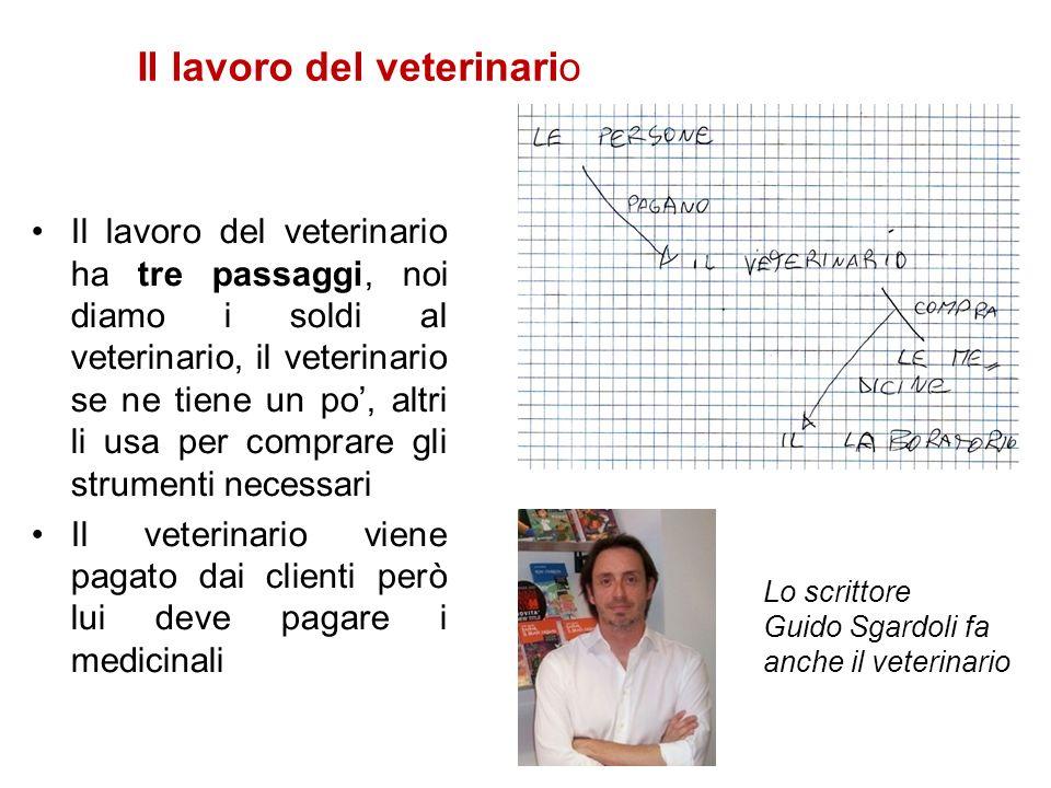 Il lavoro del veterinario Il lavoro del veterinario ha tre passaggi, noi diamo i soldi al veterinario, il veterinario se ne tiene un po, altri li usa