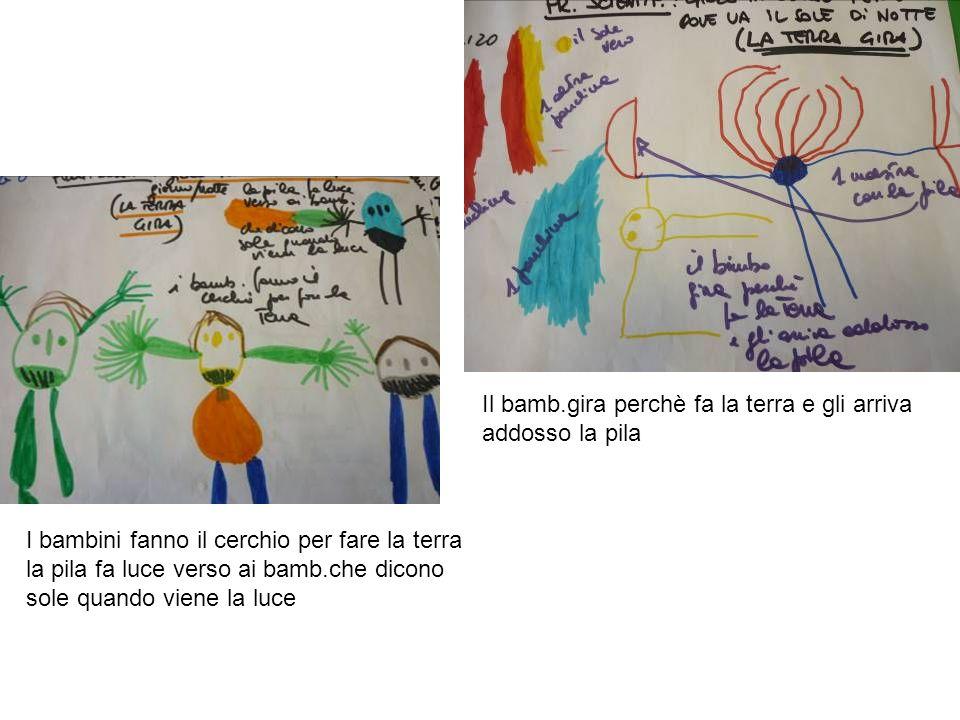 I bambini fanno il cerchio per fare la terra la pila fa luce verso ai bamb.che dicono sole quando viene la luce Il bamb.gira perchè fa la terra e gli