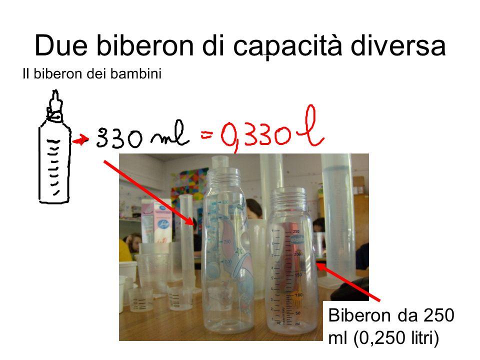 Due biberon di capacità diversa Biberon da 250 ml (0,250 litri)