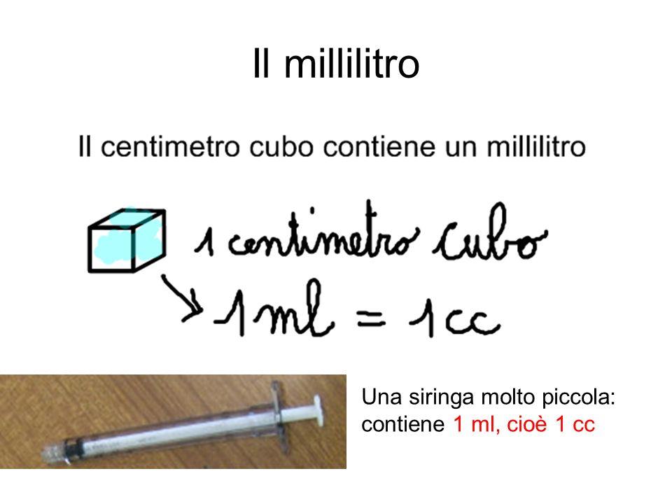 Il millilitro Una siringa molto piccola: contiene 1 ml, cioè 1 cc