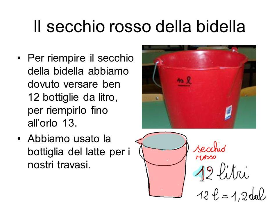 Il secchio rosso della bidella Per riempire il secchio della bidella abbiamo dovuto versare ben 12 bottiglie da litro, per riempirlo fino allorlo 13.