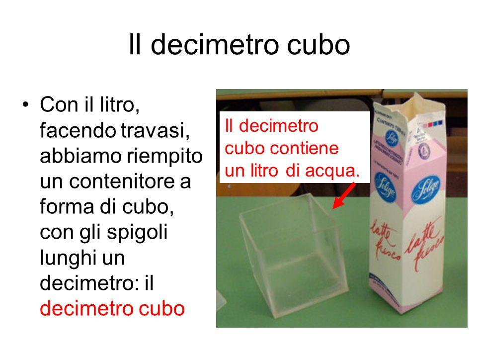 Il decimetro cubo Con il litro, facendo travasi, abbiamo riempito un contenitore a forma di cubo, con gli spigoli lunghi un decimetro: il decimetro cu