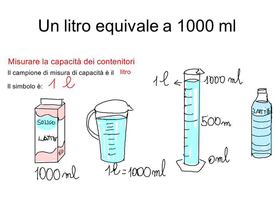 Quanti bicchieri riempiamo con un litro di acqua.