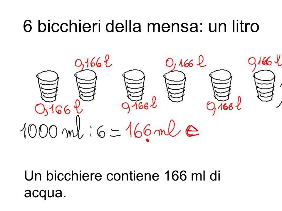 6 bicchieri della mensa: un litro Un bicchiere contiene 166 ml di acqua.