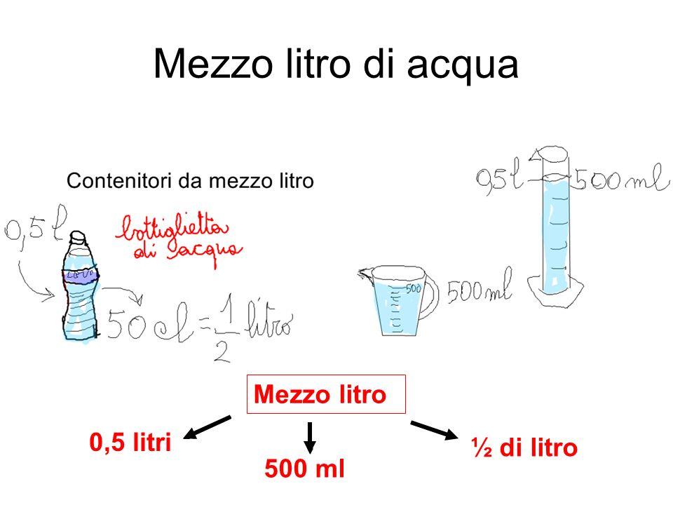 Mezzo litro di acqua Mezzo litro ½ di litro 0,5 litri 500 ml