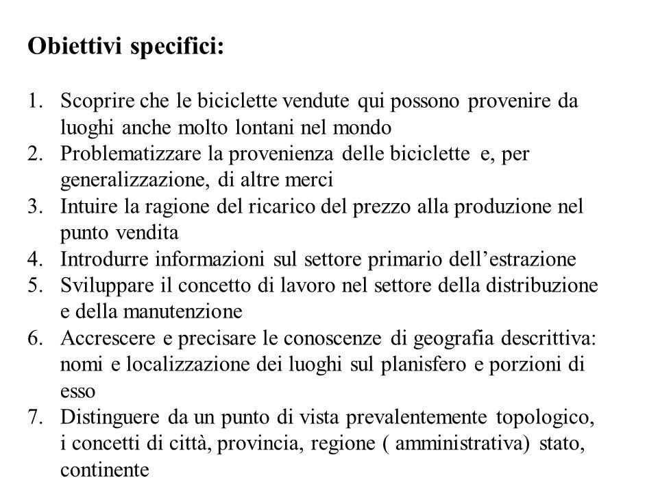 Obiettivi specifici: 1.Scoprire che le biciclette vendute qui possono provenire da luoghi anche molto lontani nel mondo 2.Problematizzare la provenien