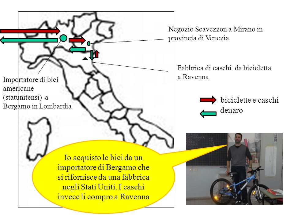 biciclette e caschi denaro Negozio Scavezzon a Mirano in provincia di Venezia Importatore di bici americane (statunitensi) a Bergamo in Lombardia Io a