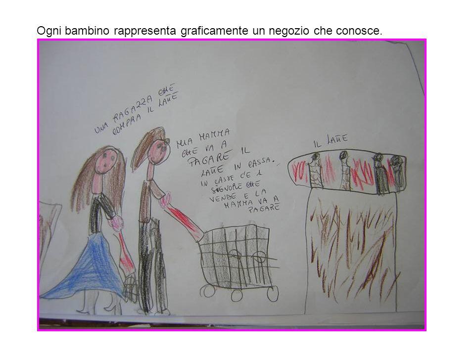 Ogni bambino rappresenta graficamente un negozio che conosce.
