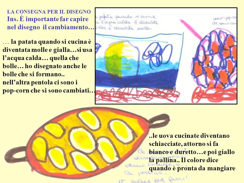 … la patata quando si cucina è diventata molle e gialla…si usa lacqua calda… quella che bolle… ho disegnato anche le bolle che si formano.. nellaltra