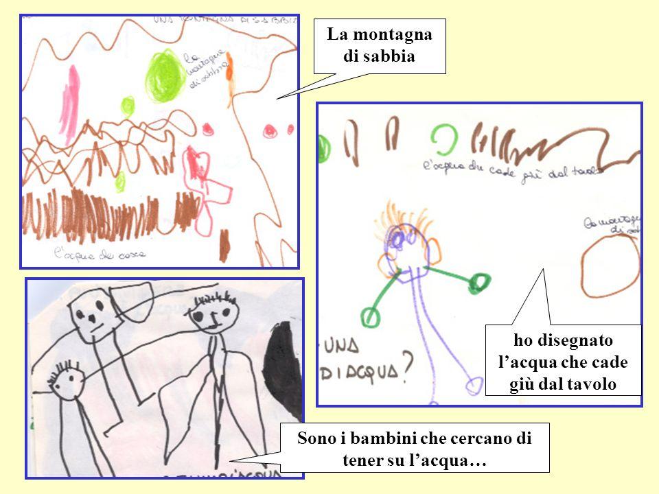ho disegnato lacqua che cade giù dal tavolo La montagna di sabbia Sono i bambini che cercano di tener su lacqua…
