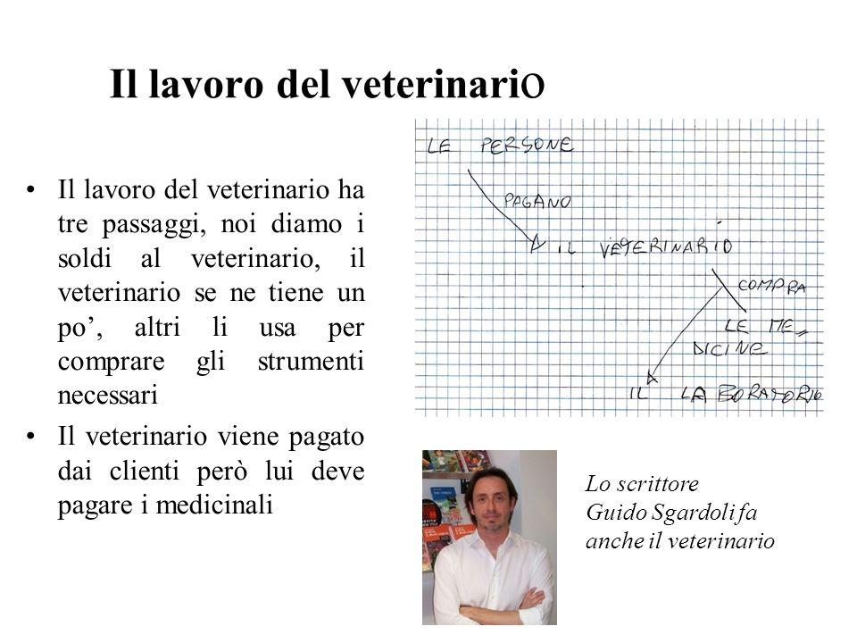 Il lavoro del veterinari o Il lavoro del veterinario ha tre passaggi, noi diamo i soldi al veterinario, il veterinario se ne tiene un po, altri li usa