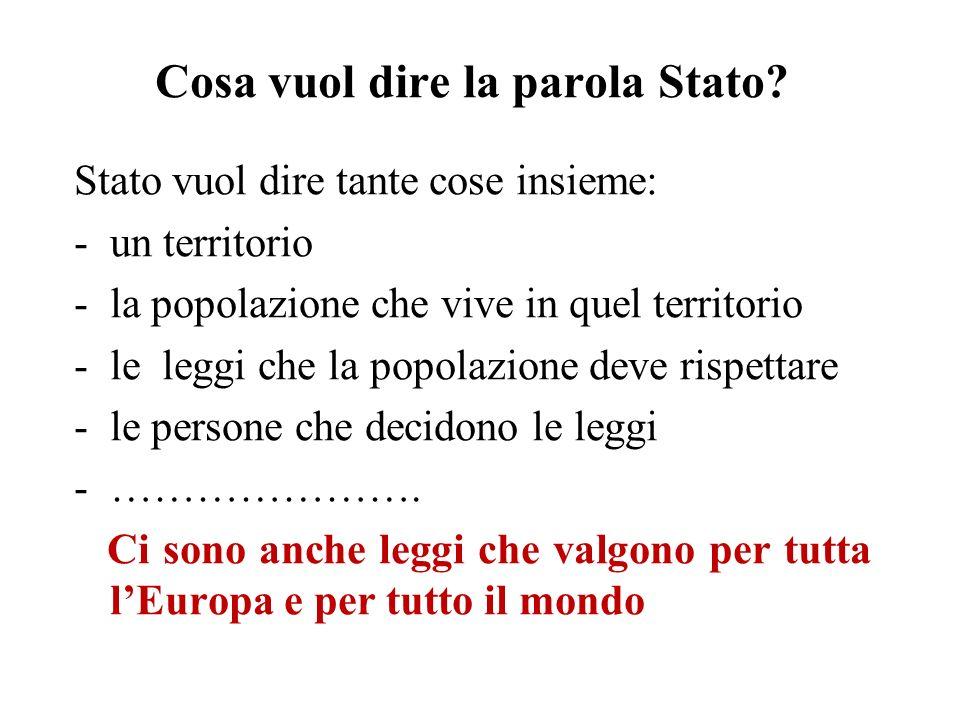 Cosa vuol dire la parola Stato? Stato vuol dire tante cose insieme: -un territorio -la popolazione che vive in quel territorio -le leggi che la popola