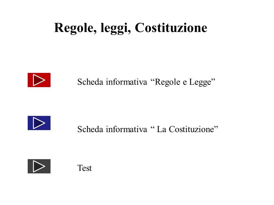 Regole, leggi, Costituzione Scheda informativa Regole e Legge Scheda informativa La Costituzione Test