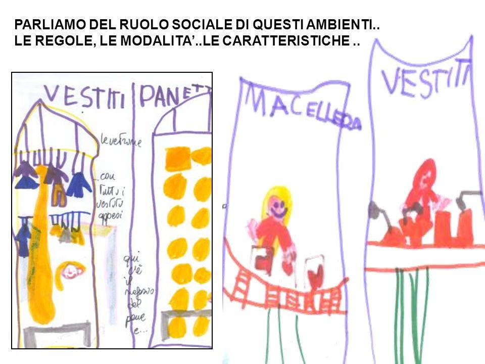 PARLIAMO DEL RUOLO SOCIALE DI QUESTI AMBIENTI.. LE REGOLE, LE MODALITA..LE CARATTERISTICHE..