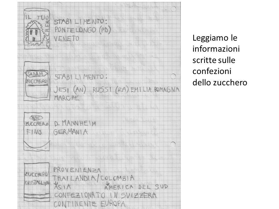 ZUCCHERIFICIO Dai sacchetti si capisce in quale città e stato è prodotto quello zucchero.
