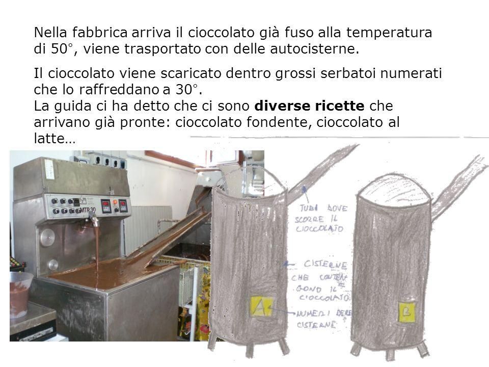 Nella fabbrica arriva il cioccolato già fuso alla temperatura di 50°, viene trasportato con delle autocisterne. Il cioccolato viene scaricato dentro g
