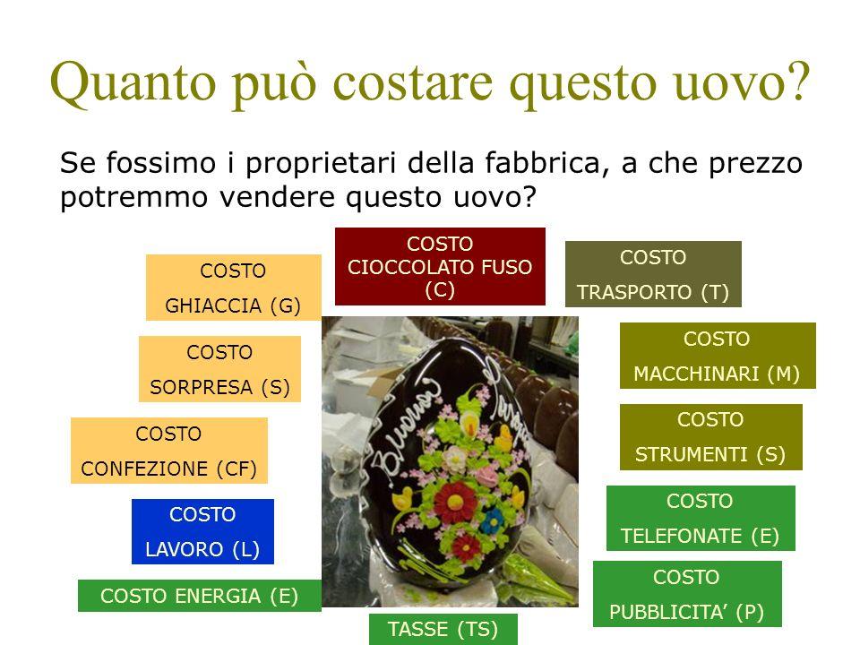Quanto può costare questo uovo? COSTO CIOCCOLATO FUSO (C) Se fossimo i proprietari della fabbrica, a che prezzo potremmo vendere questo uovo? COSTO SO