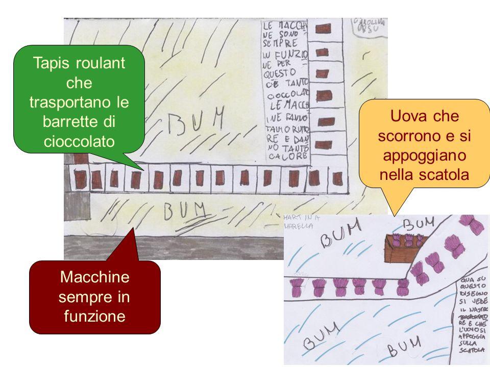 Tapis roulant che trasportano le barrette di cioccolato Macchine sempre in funzione Uova che scorrono e si appoggiano nella scatola