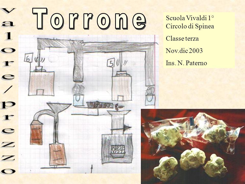 Scuola Vivaldi 1° Circolo di Spinea Classe terza Nov.dic 2003 Ins. N. Paterno