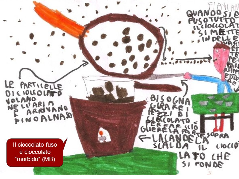 Il cioccolato fuso è cioccolato morbido (MB)