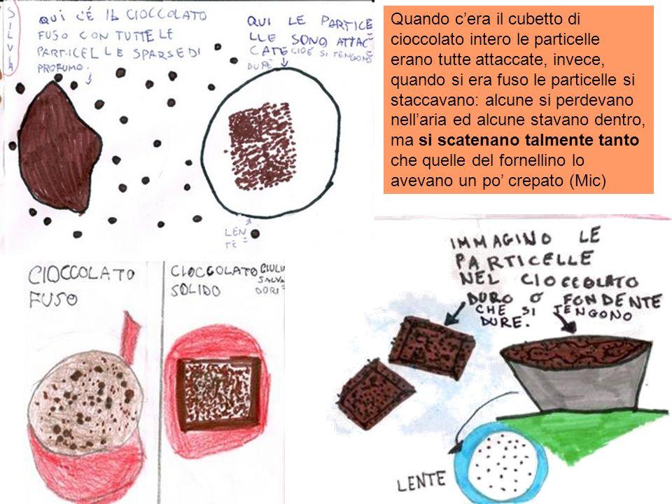 Quando cera il cubetto di cioccolato intero le particelle erano tutte attaccate, invece, quando si era fuso le particelle si staccavano: alcune si per