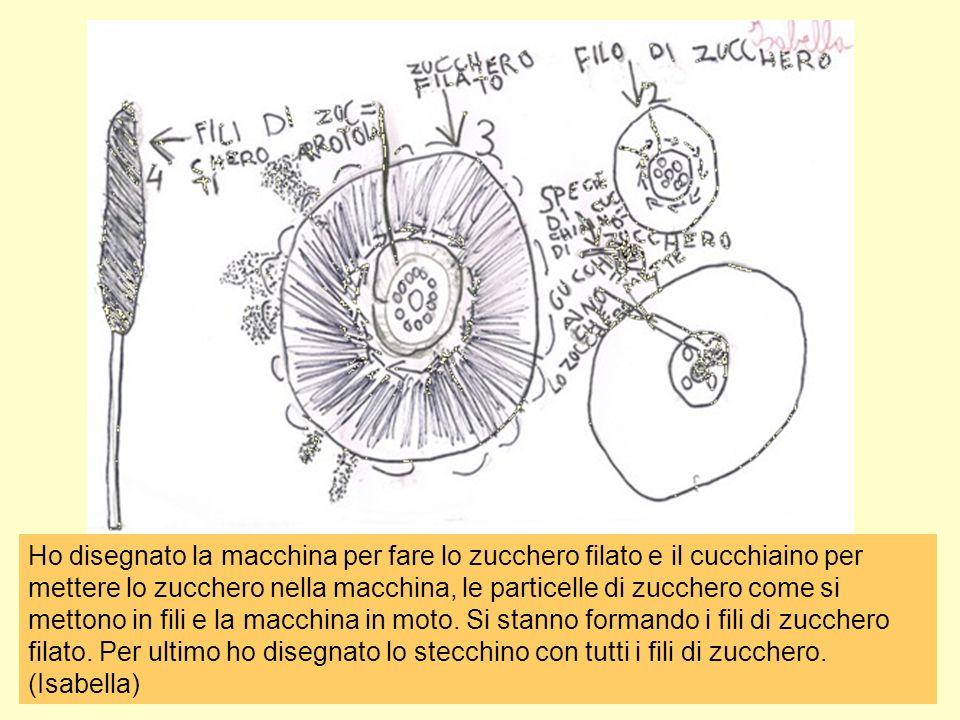 Ho disegnato la macchina per fare lo zucchero filato e il cucchiaino per mettere lo zucchero nella macchina, le particelle di zucchero come si mettono