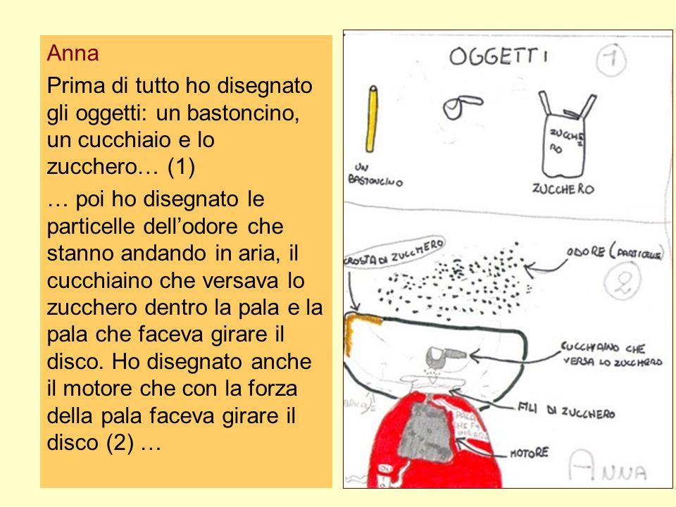Anna Prima di tutto ho disegnato gli oggetti: un bastoncino, un cucchiaio e lo zucchero… (1) … poi ho disegnato le particelle dellodore che stanno and