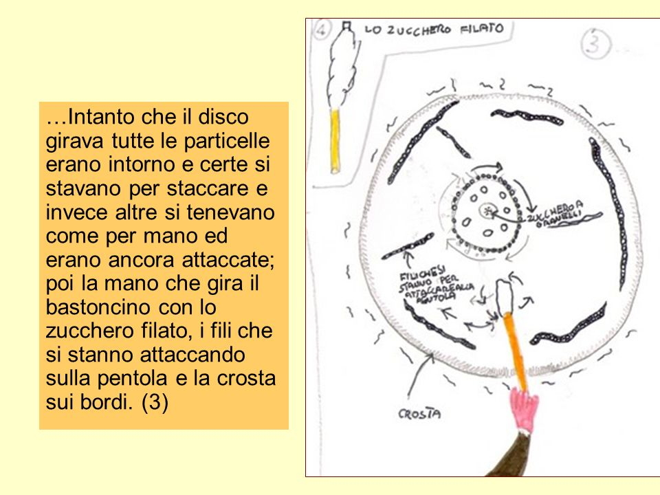 …Intanto che il disco girava tutte le particelle erano intorno e certe si stavano per staccare e invece altre si tenevano come per mano ed erano ancor