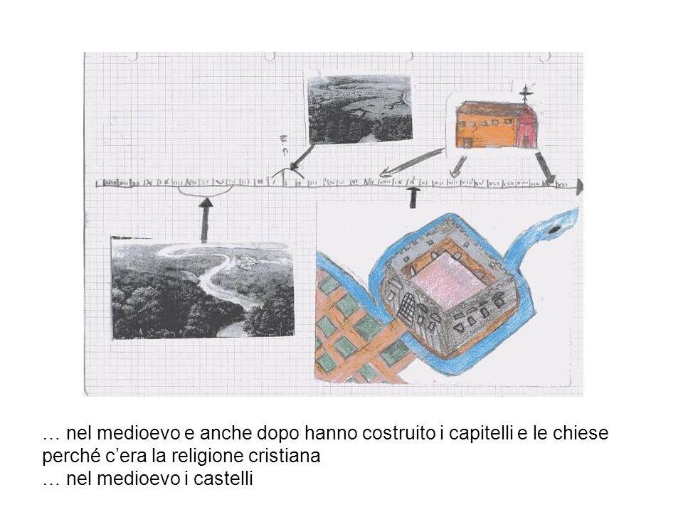 … nel medioevo e anche dopo hanno costruito i capitelli e le chiese perché cera la religione cristiana … nel medioevo i castelli