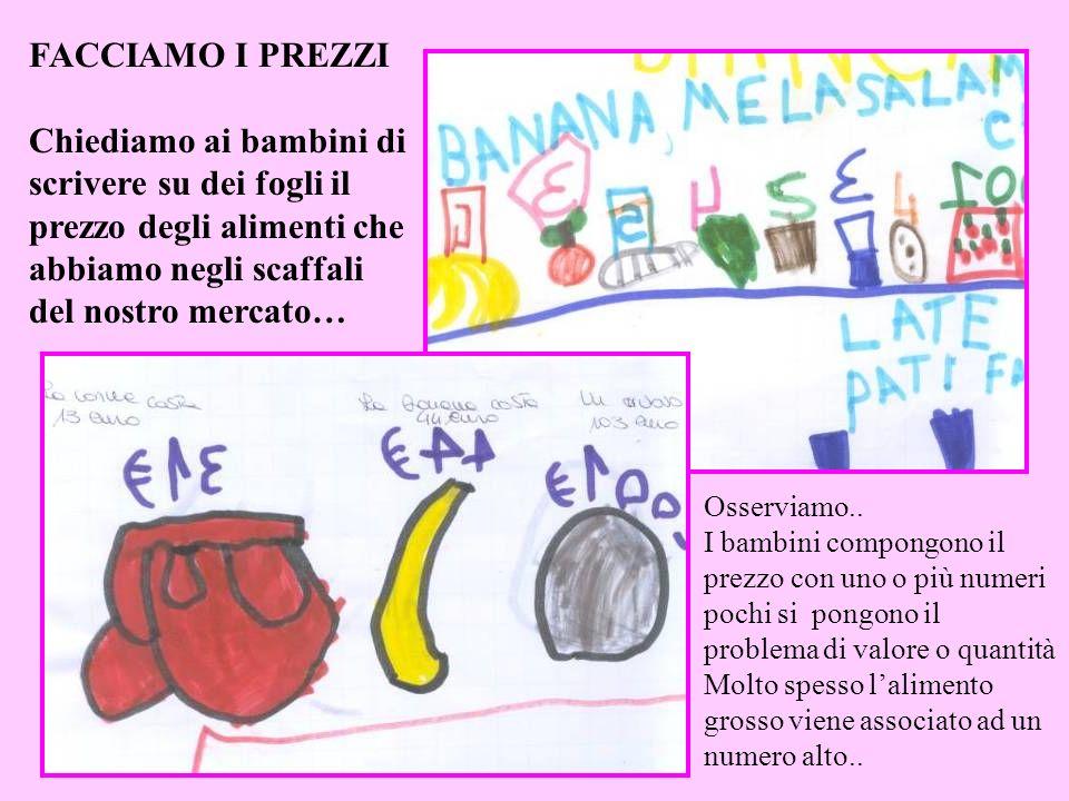 FACCIAMO I PREZZI Chiediamo ai bambini di scrivere su dei fogli il prezzo degli alimenti che abbiamo negli scaffali del nostro mercato… Osserviamo.. I