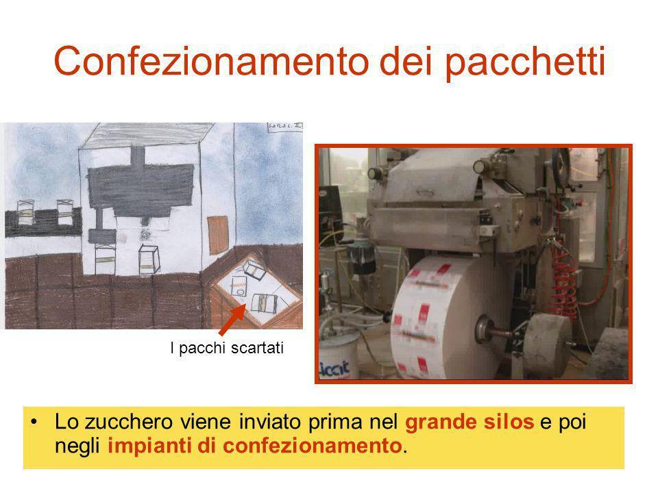 Confezionamento dei pacchetti Lo zucchero viene inviato prima nel grande silos e poi negli impianti di confezionamento. I pacchi scartati