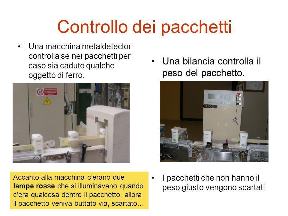 Controllo dei pacchetti Una macchina metaldetector controlla se nei pacchetti per caso sia caduto qualche oggetto di ferro. Una bilancia controlla il