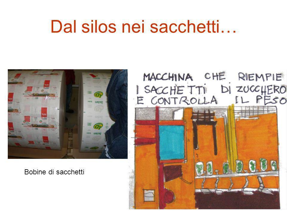 Dal silos nei sacchetti… Bobine di sacchetti