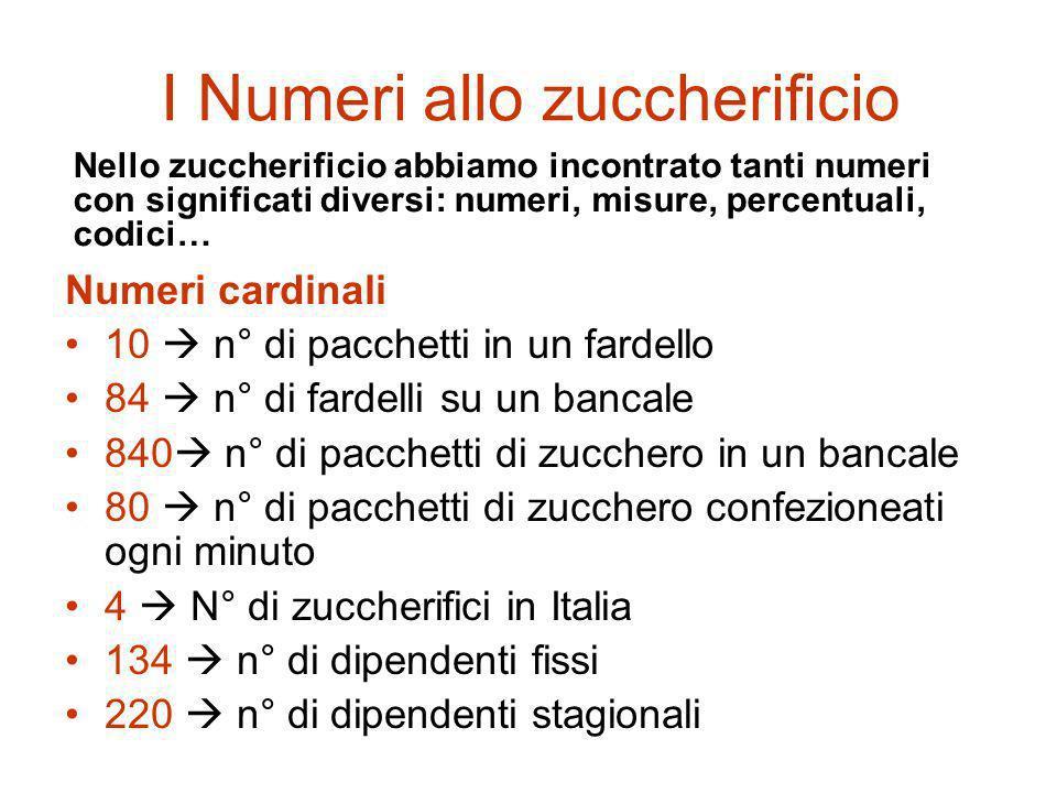 I Numeri allo zuccherificio Numeri cardinali 10 n° di pacchetti in un fardello 84 n° di fardelli su un bancale 840 n° di pacchetti di zucchero in un b