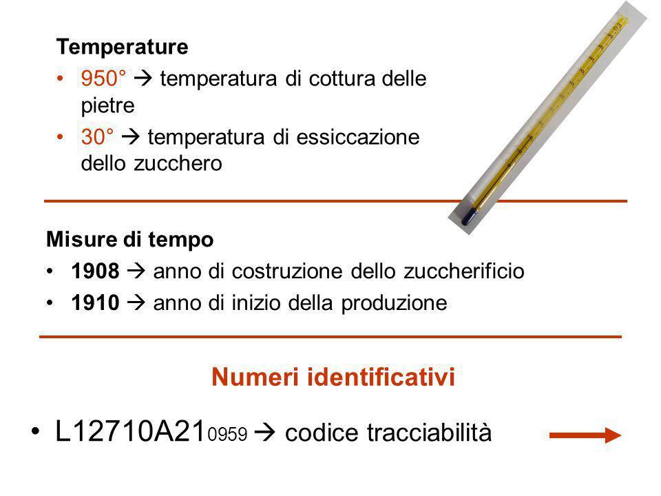 Temperature 950° temperatura di cottura delle pietre 30° temperatura di essiccazione dello zucchero Misure di tempo 1908 anno di costruzione dello zuc