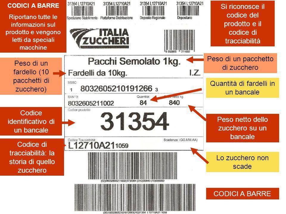 Peso di un pacchetto di zucchero Peso di un fardello (10 pacchetti di zucchero) Quantità di fardelli in un bancale Peso netto dello zucchero su un ban