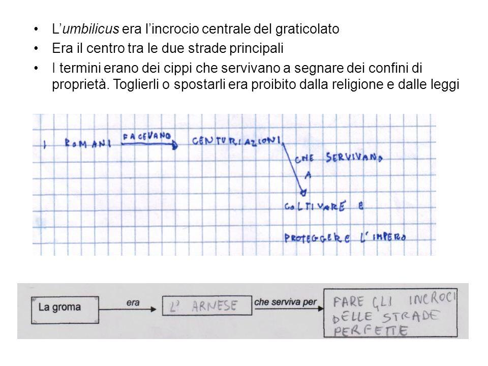Lumbilicus era lincrocio centrale del graticolato Era il centro tra le due strade principali I termini erano dei cippi che servivano a segnare dei con