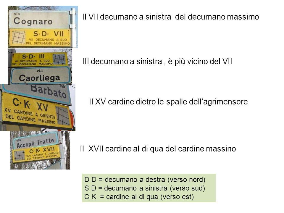 Il VII decumano a sinistra del decumano massimo III decumano a sinistra, è più vicino del VII Il XV cardine dietro le spalle dellagrimensore Il XVII cardine al di qua del cardine massino D D = decumano a destra (verso nord) S D = decumano a sinistra (verso sud) C K = cardine al di qua (verso est)