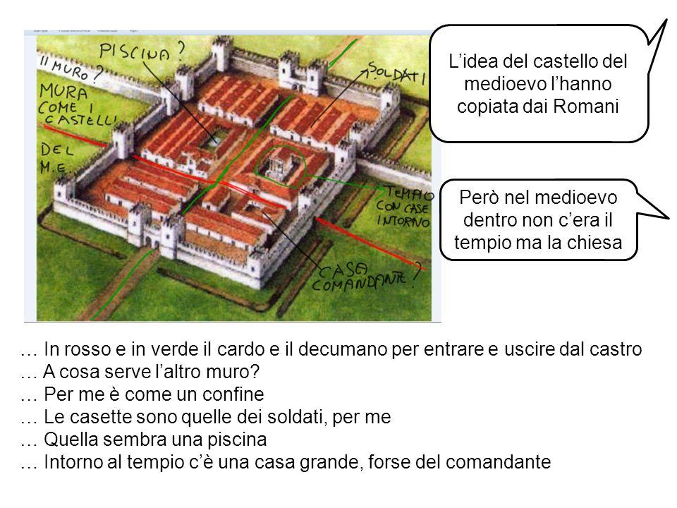 Lidea del castello del medioevo lhanno copiata dai Romani Però nel medioevo dentro non cera il tempio ma la chiesa … In rosso e in verde il cardo e il