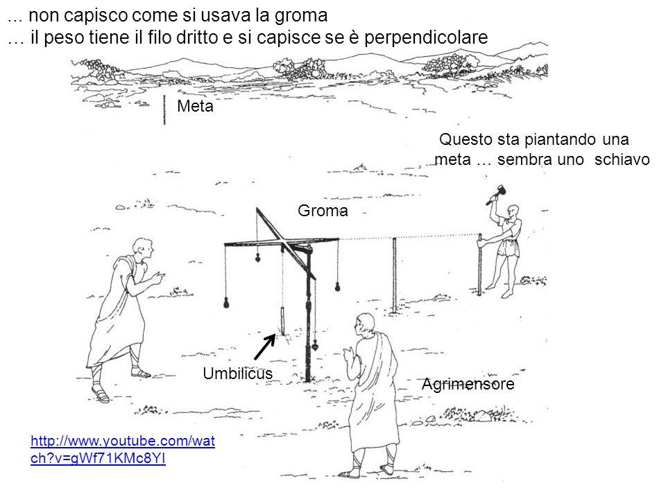 Umbilicus Agrimensore Questo sta piantando una meta … sembra uno schiavo Meta Groma http://www.youtube.com/wat ch?v=gWf71KMc8YI … non capisco come si usava la groma … il peso tiene il filo dritto e si capisce se è perpendicolare