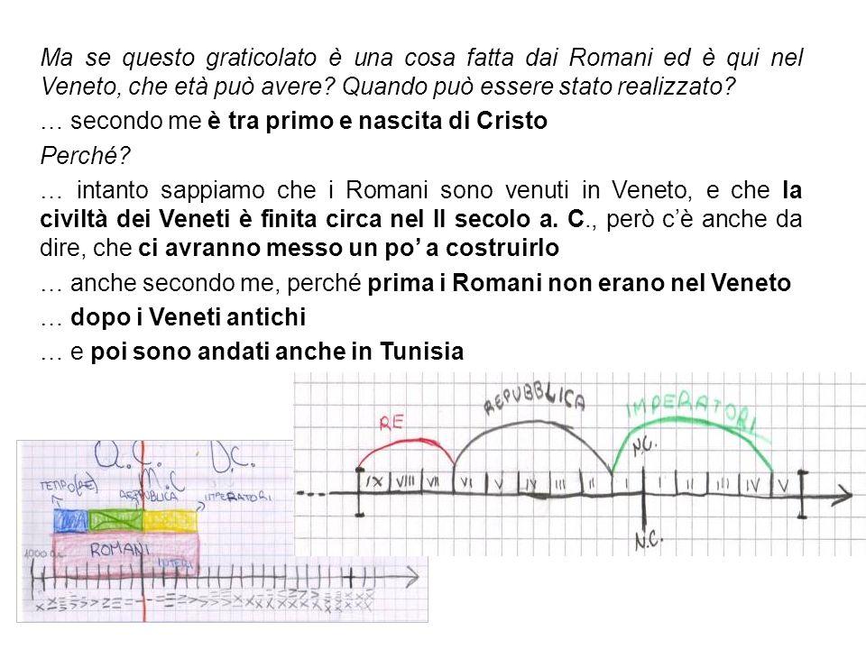 … ma se il papà di Francesco dice che lincrocio è a cento metri, sono dei quadrati.