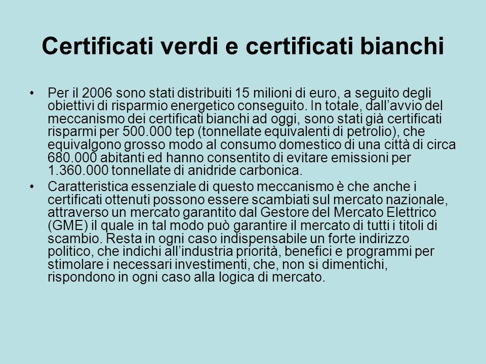 Certificati verdi e certificati bianchi Per il 2006 sono stati distribuiti 15 milioni di euro, a seguito degli obiettivi di risparmio energetico conse