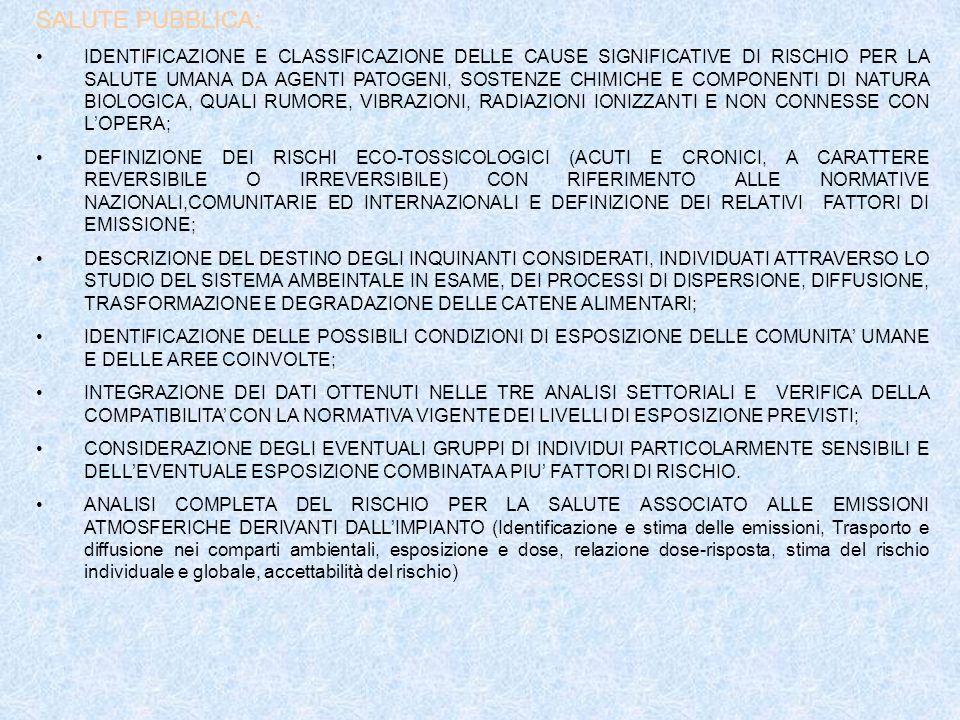 RUMORE E VIBRAZIONI: DEFINIZIONE DELLA MAPPA DI RUMORE SECONDO LE NORME ISO 1996/1 E 1996/2 E STIMA DELLE MODIFICAZIONI A SEGUITO DELLA REALIZZAZIONE DELLIMPIANTO; DEFINIZIONE DELLE FONTI DI VIBRAZIONI CON ADEGUATI RILIEVI DI ACCELERAZIONE NELLLE 3 DIREZIONI FONDAMENTALI E CARATTERIZZAZIONE IN TERMINI DI ANALISI SETTORIALE ED OCCORRENZA TEMPORALE SECONDO LE MODALITA PREVISTE DALLA NORMA ISO 2631 STIMA DEI LIVELLI SONORI RIFERIBILI ALLESERCIZIO DELLIMPIANTO E PREVISIONE DI IMPATTO IN TERMINI DI LIVELLI AMBIENTALI E LIVELLI DIFFERENZIALI.
