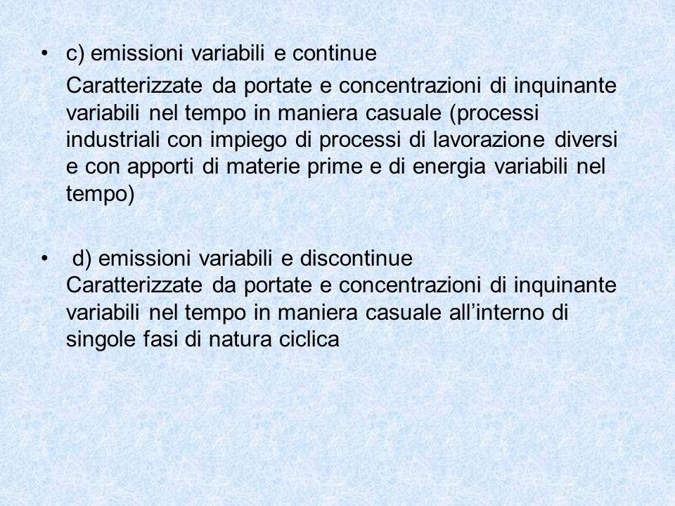 c) emissioni variabili e continue Caratterizzate da portate e concentrazioni di inquinante variabili nel tempo in maniera casuale (processi industrial