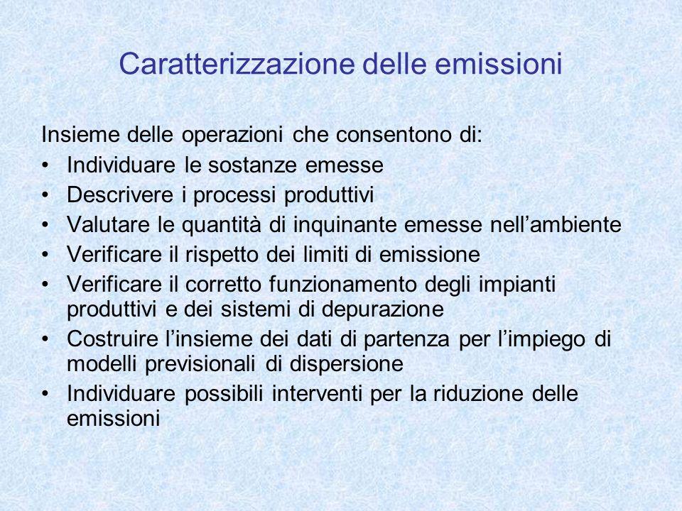 Caratterizzazione delle emissioni Insieme delle operazioni che consentono di: Individuare le sostanze emesse Descrivere i processi produttivi Valutare